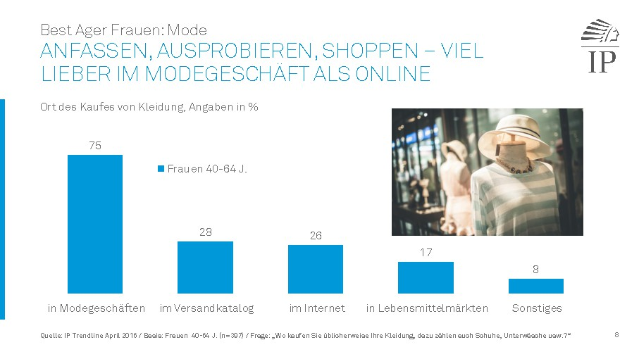 IP Trendline_Best_Ager_Frauen.pdf0008