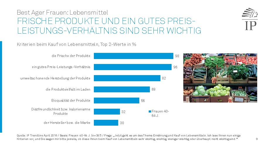 IP Trendline_Best_Ager_Frauen.pdf0009